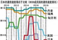 日本网速越来越慢了 日本的通信环境正在恶化
